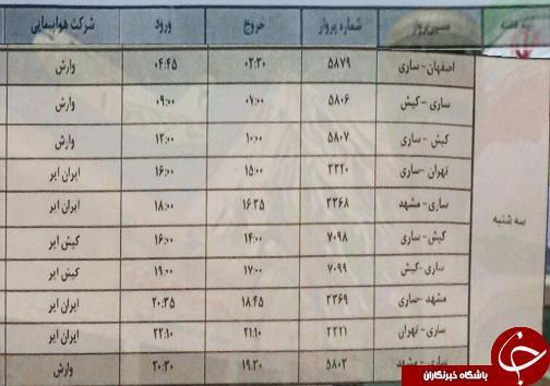 پرواز های سه شنبه 21 آبان ماه فرودگاه های مازندران